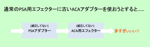 ACA 10