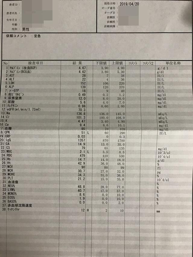 20190420 血液検査