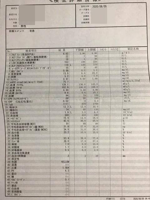 20200605 血液検査&尿検査