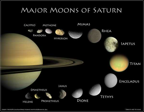 Изображение солнечной системы – картинки и рисунок планеты ...