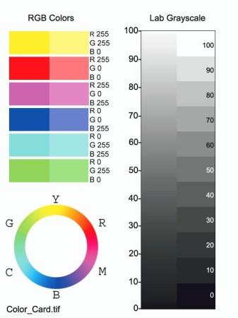 Экранная цветопроба | Профиль принтера Epson L800 для сублимационной печати на чехлах