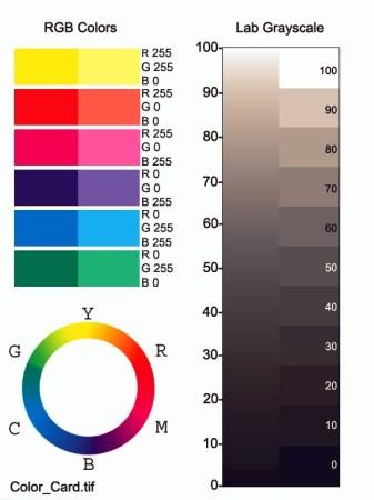 Имитация печати с выключенным управлением цветом в драйвере принтера | Профиль принтера Epson L800 для сублимационной печати на чехлах