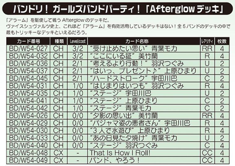 「Afterglow」デッキ:WS「バンドリ! ガールズバンドパーティ!」デッキレシピ