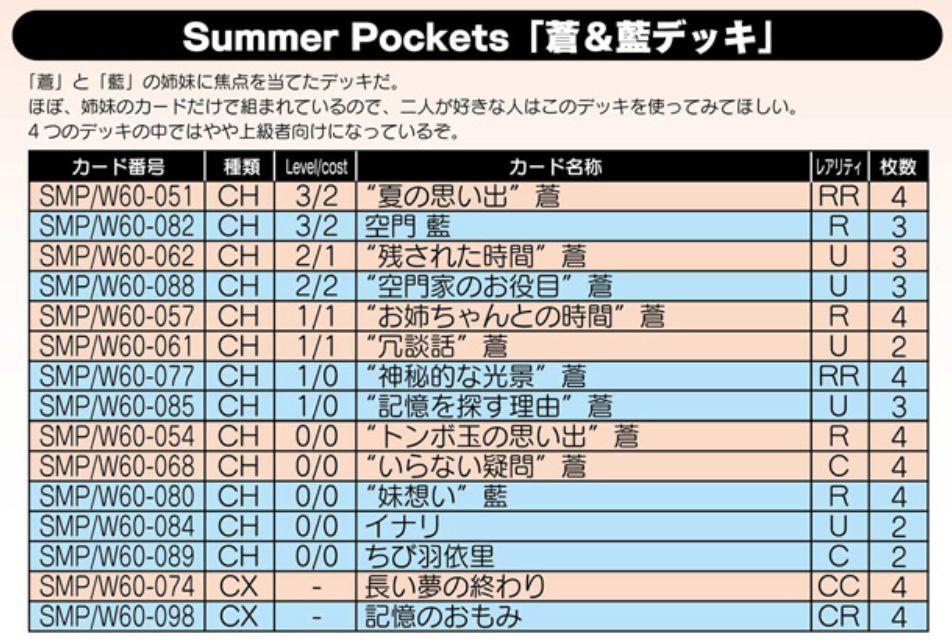 蒼&藍デッキ:WS「サマーポケッツ(サマポケ)」デッキレシピ