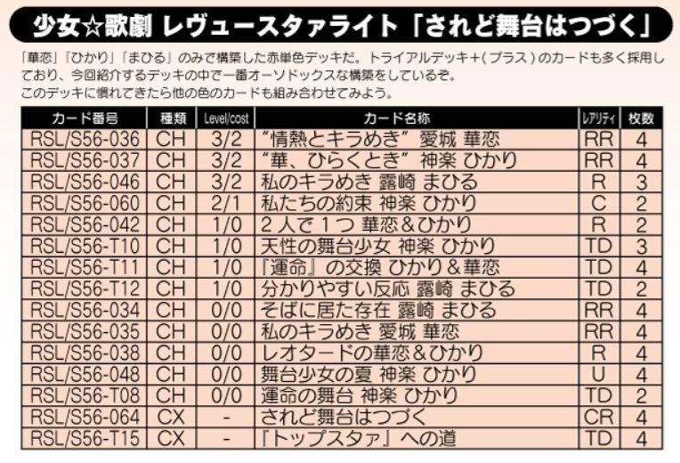 「溢れる思い出」デッキ:少女☆歌劇 レヴュースタァライト公式デッキレシピ