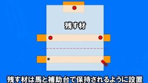 【DIY入門】丸ノコを使いこなす 「馬」の活用法 広い材を切るコツ (18)