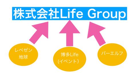 株式会社Life Group
