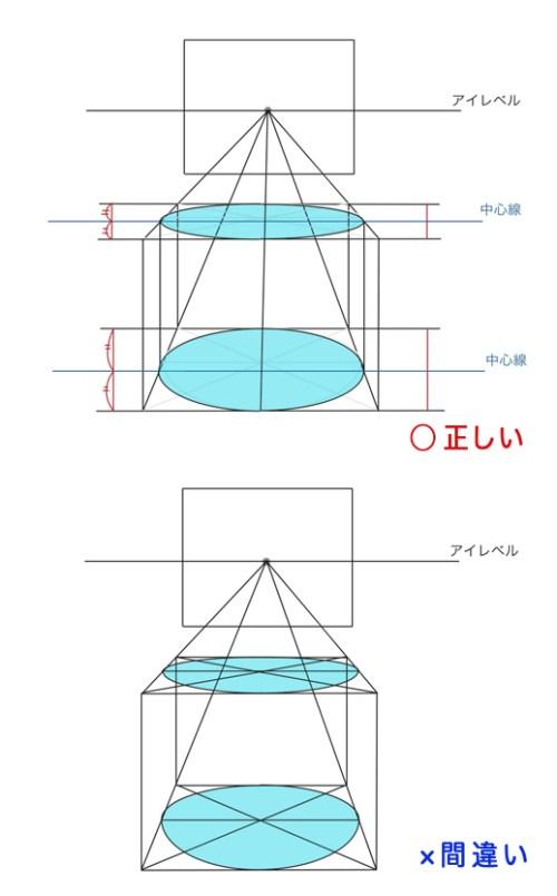 楕円の描き方