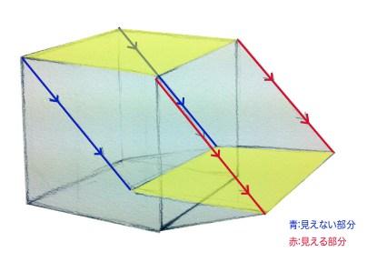 立方体の影が落ちる場所