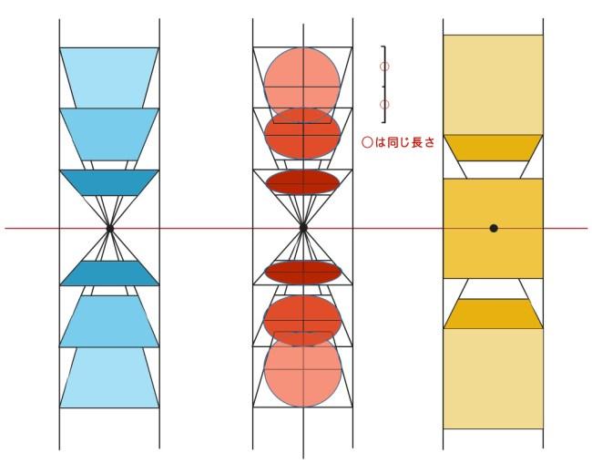 一点透視図法2