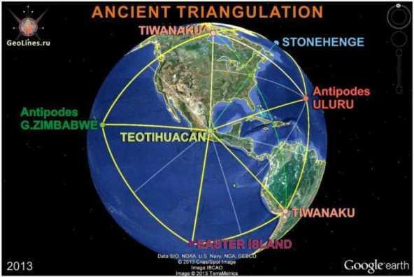 TRIANGLULATION 6m