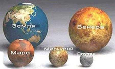 Земля, Венера, Марс, Меркурий, Плутон