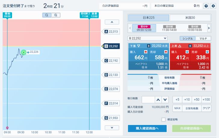 「株価指数バイナリーオプション」のトレード画面