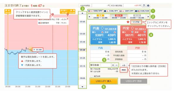 購入方法の手順と画面の見方