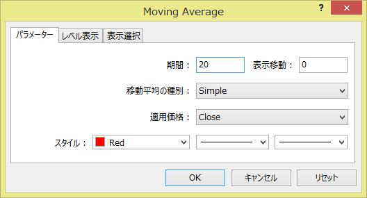 移動平均線をMT4に表示させる方法