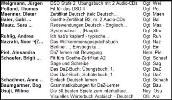VN_Kreuztal_Integrationsort Bibliothek_SachberichtzV_Fotos_16_06_02_05.jpg