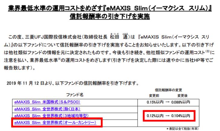 eMAXIS Slim全世界株式(オールカントリー)の手数料はさらに引き下げ