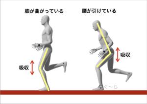 腰が引ける トレーニング 腰高い走り