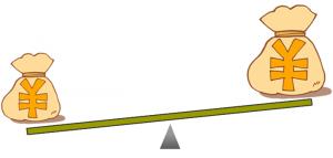 レバレッジの図