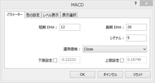 MT4の設定