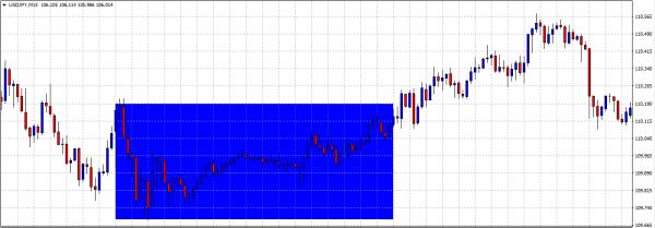 mt4_chart_line_zukei_15