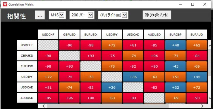 相関行列(CORRELATION MATRIX)