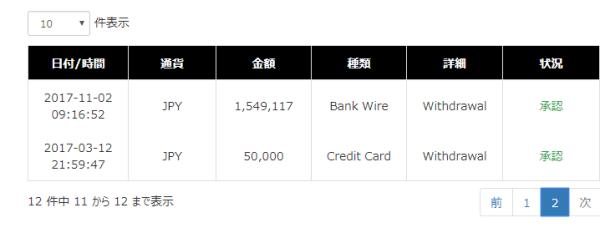 利用した海外FX業者:LAND-FX(円口座)