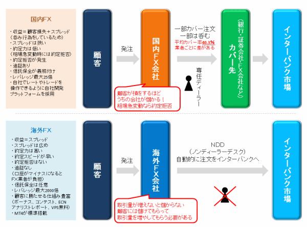 fx_hikakuzu
