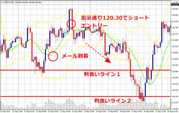 graph_150916_3
