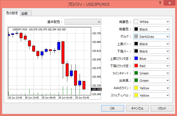 mt4_chart_color_7
