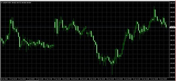 mt4_chart_indecator_14