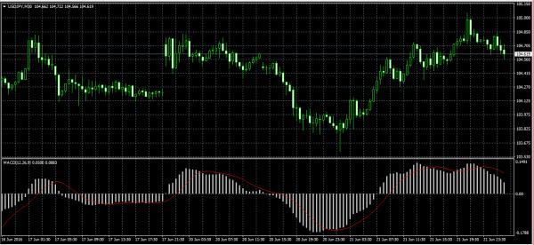 mt4_chart_indecator_9
