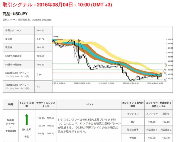 xm_signal_2_2