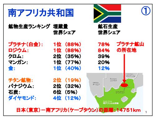 南アフリカの主要輸出産業