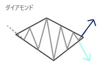 16.ダイアモンド