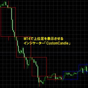 MT4で上位足を表示させるインジケーター「CustomCandle」