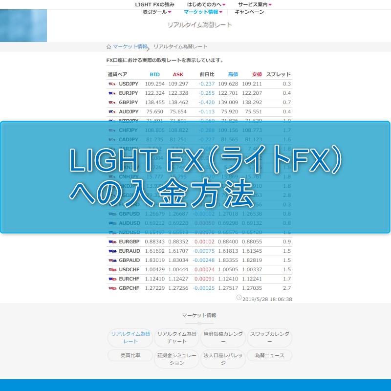 LIGHT FX(ライトFX)への入金方法