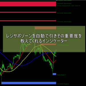 fxr_sr_zones_3.19