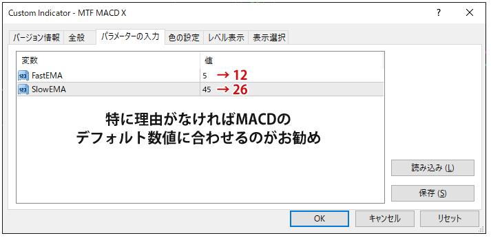 「MTF MACD X」のパラメーター設定