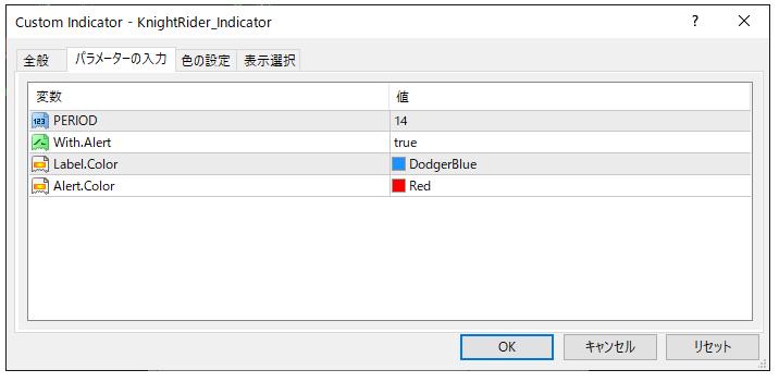 KnightRider Indicatorのパラメーター設定