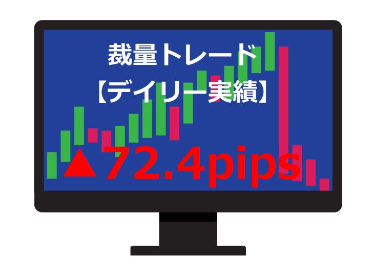 裁量トレード2020.8.19実績