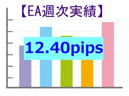 EA週間取引実績【2021/7/5~7/9】