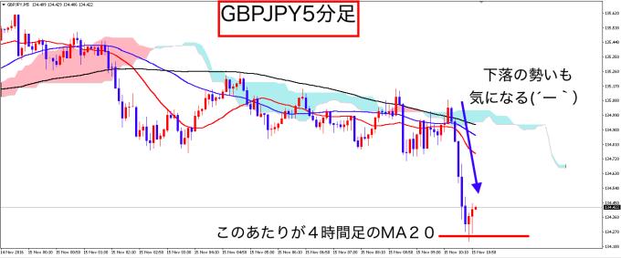 gbpjpy116-5
