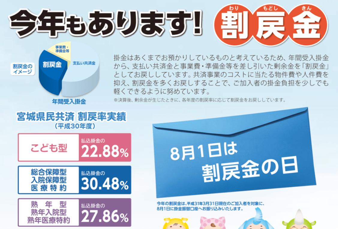 僅かな掛け金で安心の保障【県民共済】石巻サービスセンター 今年も出ました!うれしい割戻金22%〜31%!