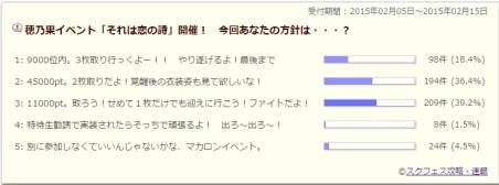 穂乃果イベント参加状況