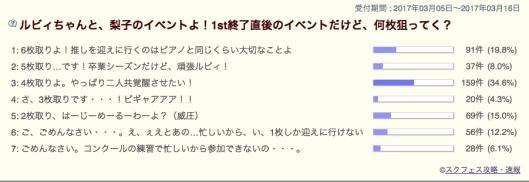 http://blog.with2.net/vote/v/?m=va&id=175094