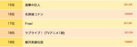 NHKランキング9