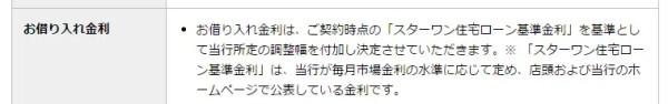 2017年5月時点の東京スター銀行の不動産担保ローン「スター不動産担保ローン」の場合