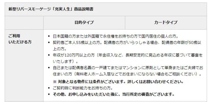 東京スター銀行/新型リバースモーゲージ「充実人生」