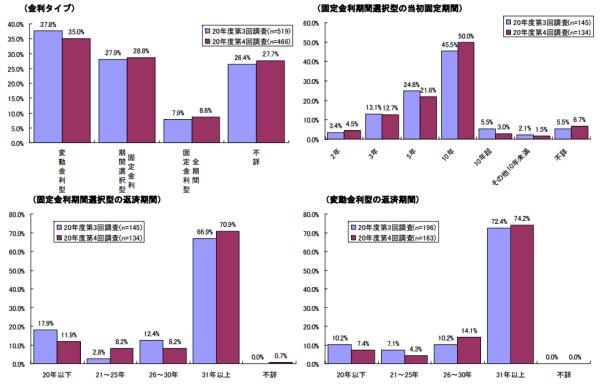 data_flat35_mix_2